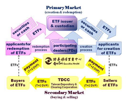 HOME ETF Overview Introduction - Primary market